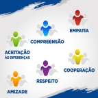 Projeto habilidades sociais:Bullying e Ciberbullying