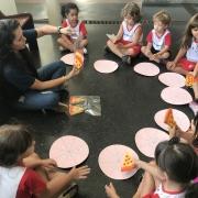 Pizza da Matemática