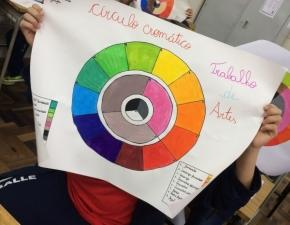 Estudando as cores 161