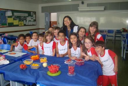 1º Ano B Prof: Lúcia
